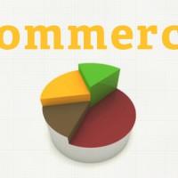 commerce-career